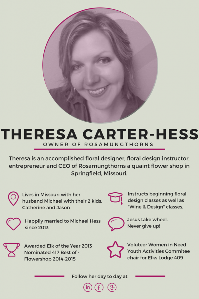 About Theresa Carter Hess